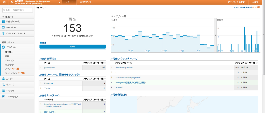グラフィックス4